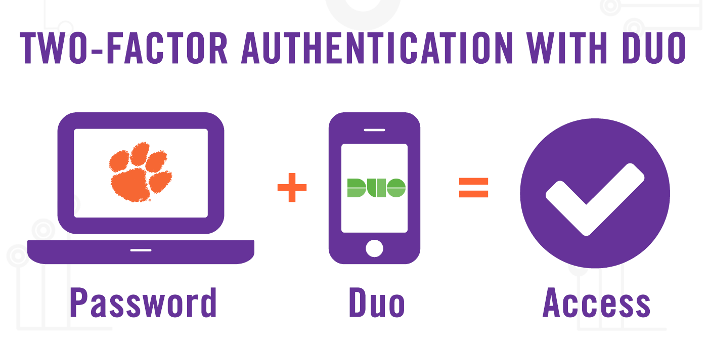 Two factor authentication on Clemson